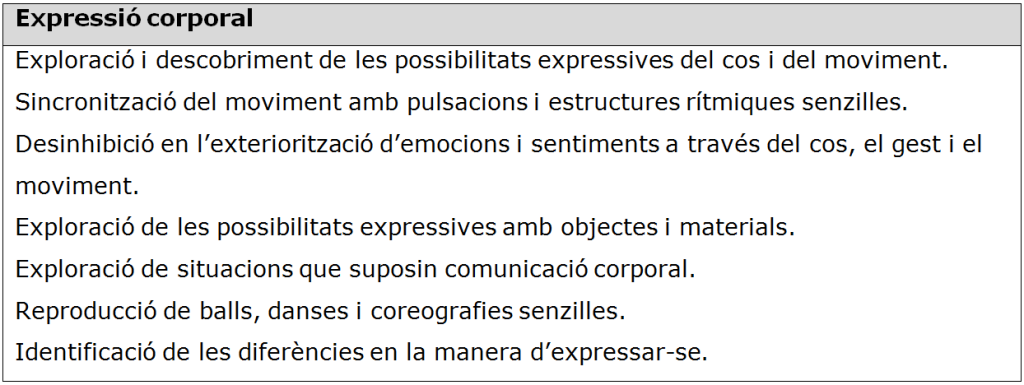 expressio-ci