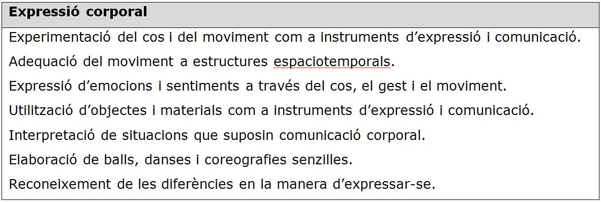 expressio-cm