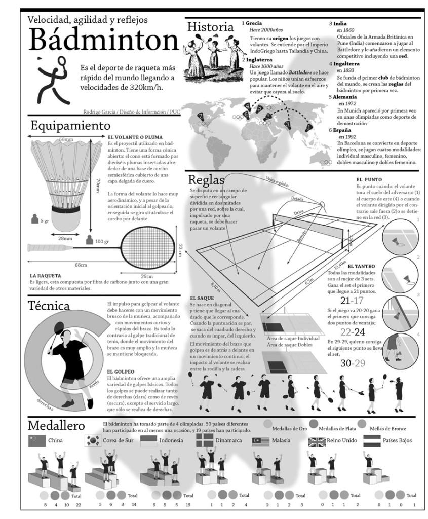 badminton-pro-bn-fondo