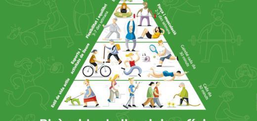L'activitat física és saludable a totes les edats