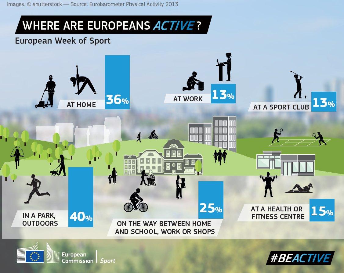 Setmana europea de l'esport 2016