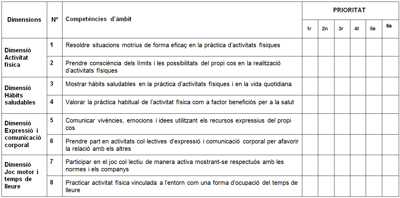 El currículum d'educació física a l'escola
