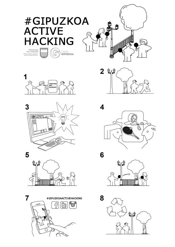 Gipuzkoa Active Hacking