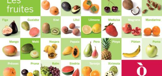 El fruitòmetre de la salut