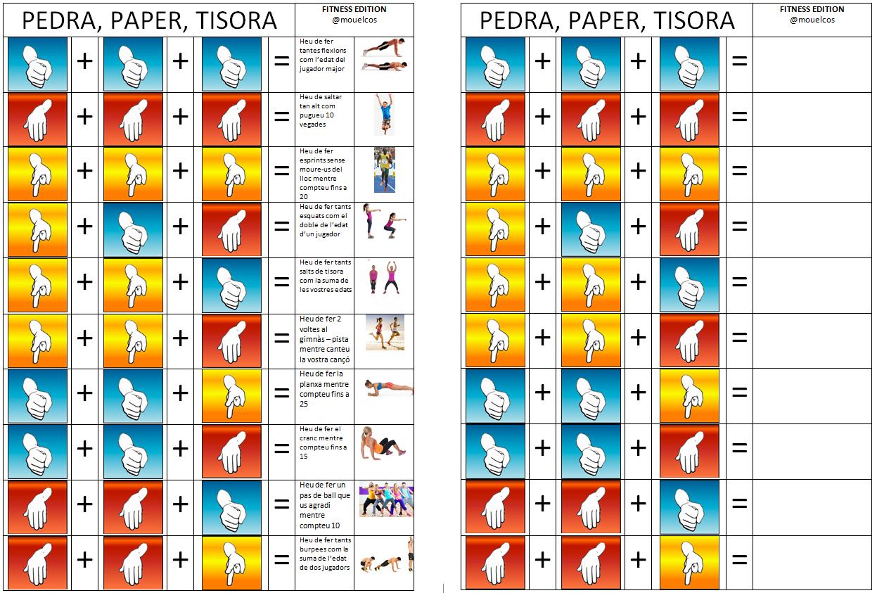 Pedra, paper i tisora fitness edition