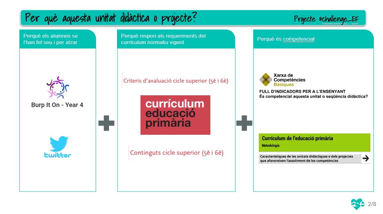 Projecte #challenge_EF