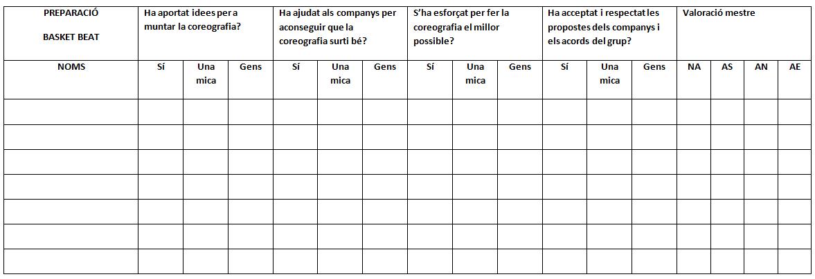 Instruments d'avaluació en l'àmbit de l'educació física