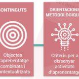 Infografies sobre les competències bàsiques de l'àmbit de l'educació física